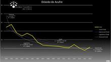 Análisis de Contaminantes Atmosféricos en la Ciudad de México