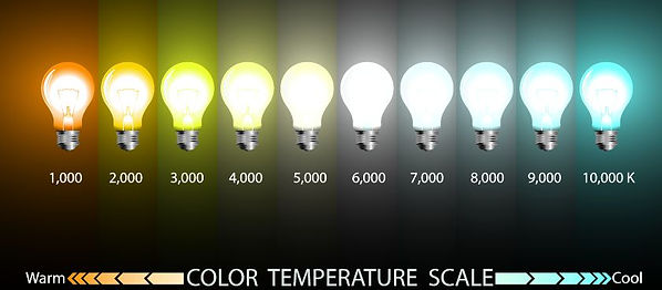 color temp lightbulbs.jpg