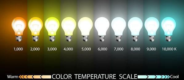 color temp lightbulbs.jpg