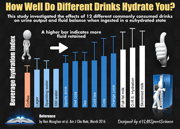 cfed9-hydration-index.png