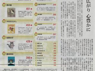 次世代に伝えたい日本の絵本作家