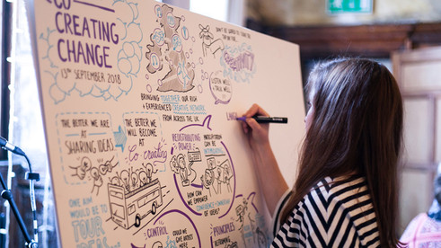 Battersea Arts Centre Co-Creating Change Network