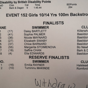 Essex Champs session 11 update.