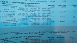 Results Session 3