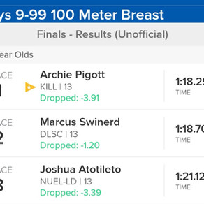 Boys 100 Breast