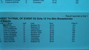 Results update and regional times!
