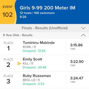 Girls 200IM Results