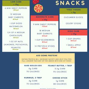 Carb-Friendly Snacks