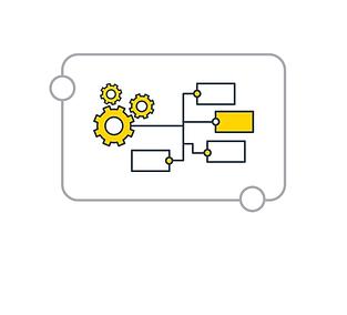Grafico Implementación de solucion
