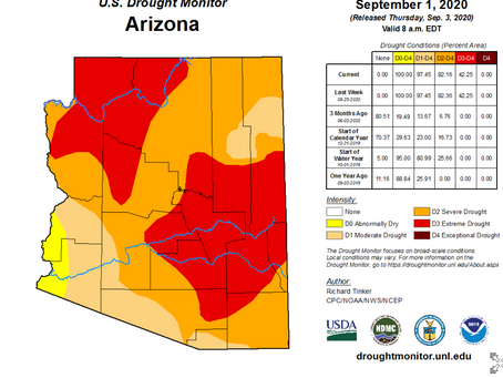 Drought Update-3rd Quarter 2020