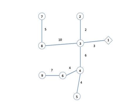 HW 5 Q1.jpg