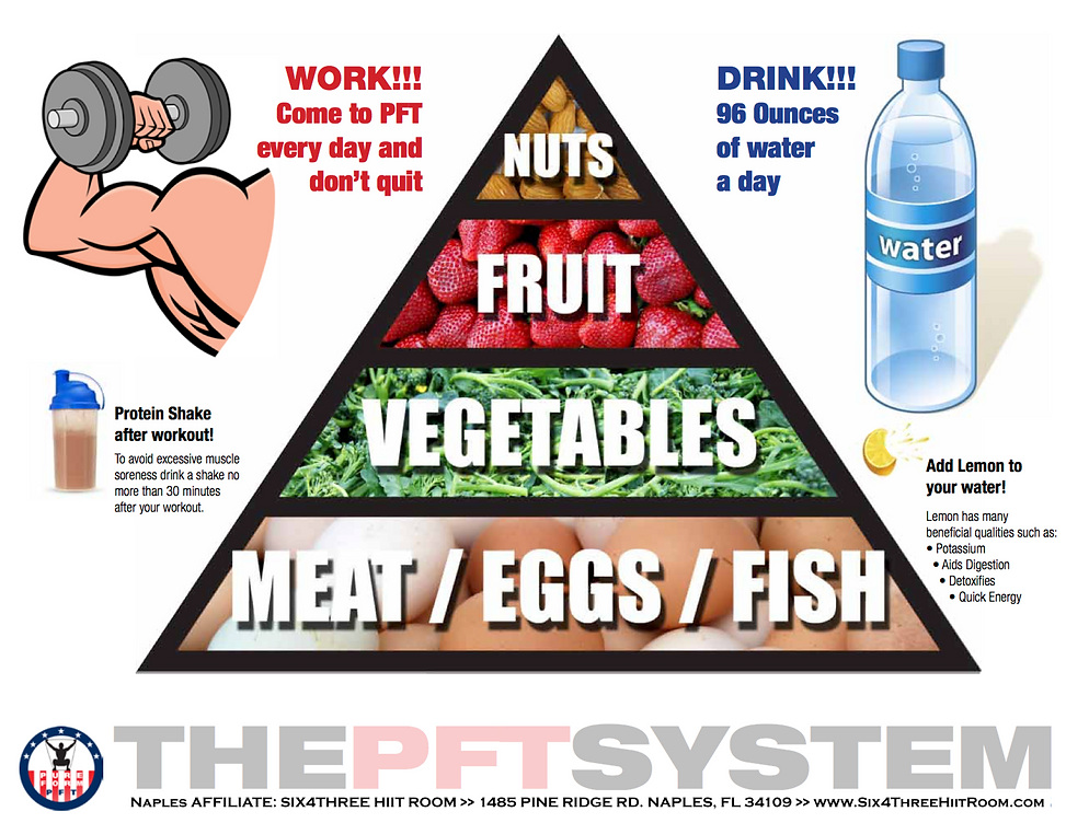 NutritionGuide Part8.png