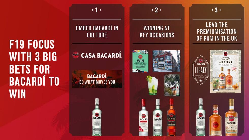 05 Bacardi UK Sales Conference.jpg
