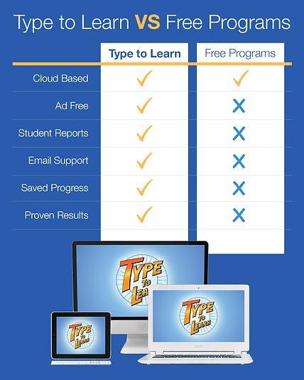 TTL-vs-FreePrograms.jpg