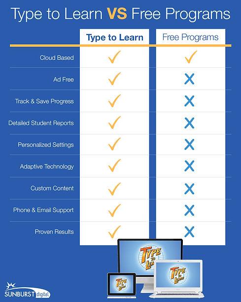 TTL-vs-Free-Programs-Schools.jpg