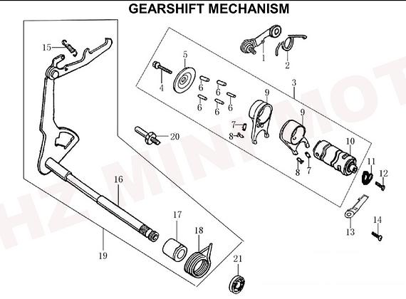 Gearshift Mechanism