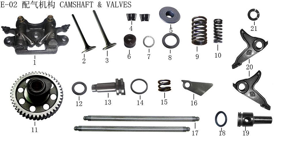 CG125-250- Camshaft & Valves