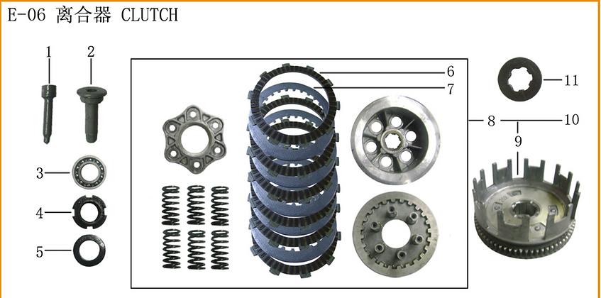 Clutch Unit