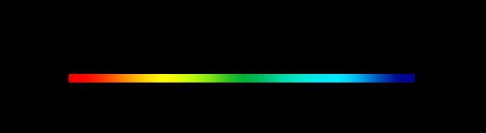 spectrum explanation.png
