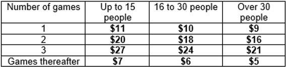 General Prices.jpg
