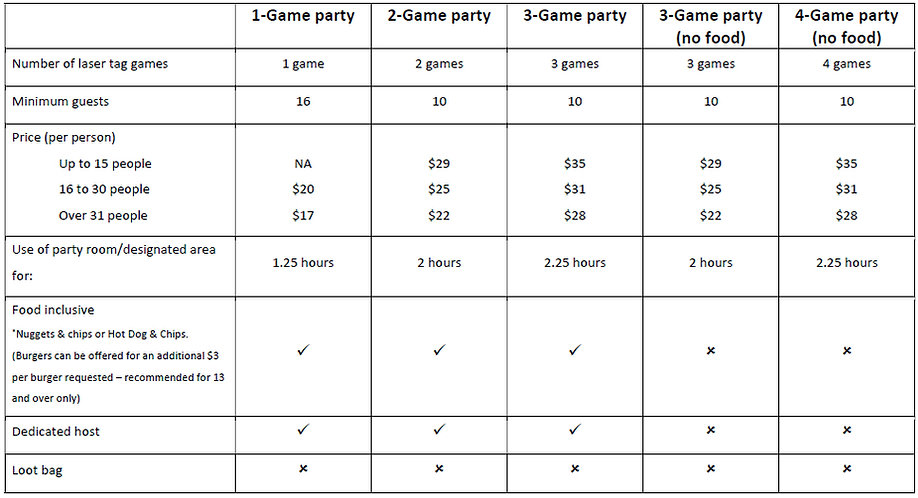 nfp party prices 05May2021.jpg