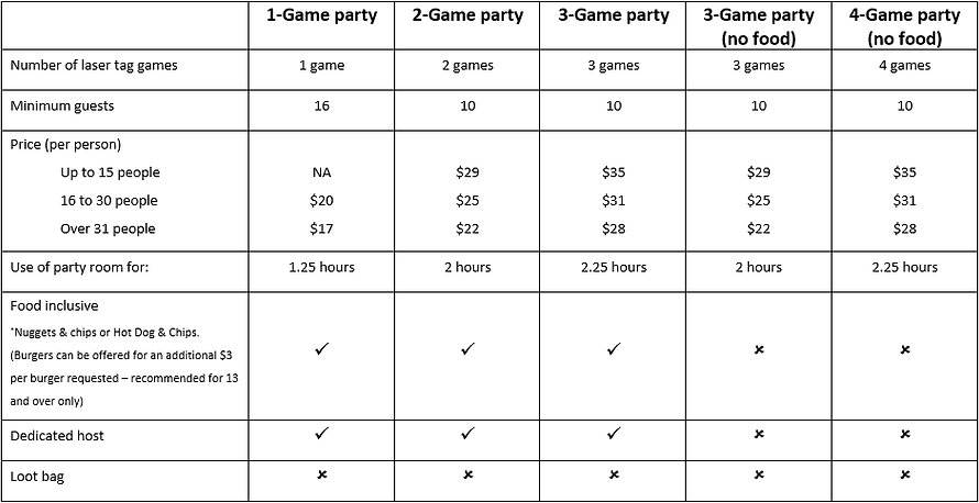 nfp party prices 24December2020.jpg
