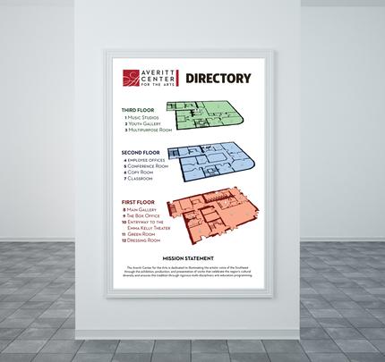 Averitt Center Directory