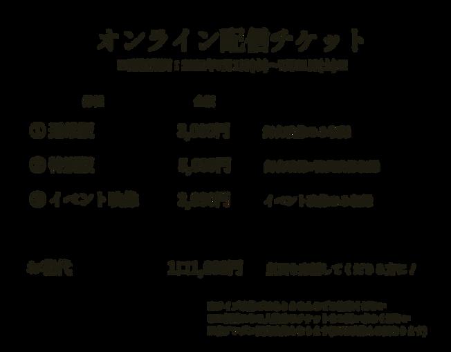 チケット-配信.png
