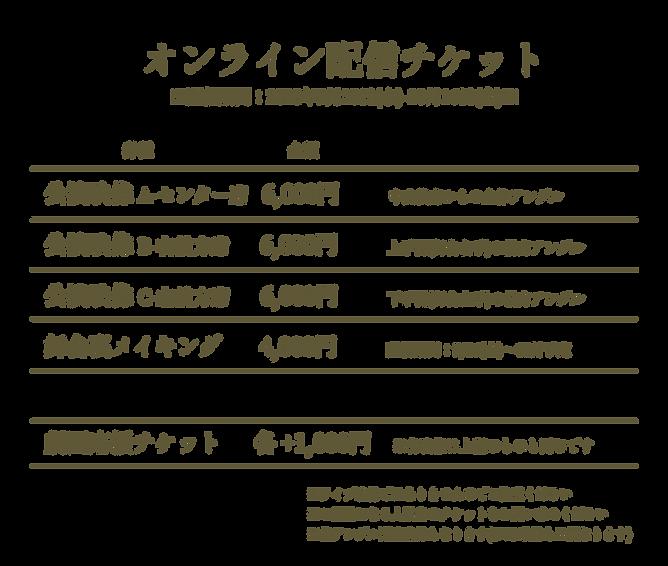★チケット-配信.png