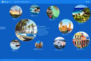 Costa Rica #1 Most Popular Search Destination on Bing