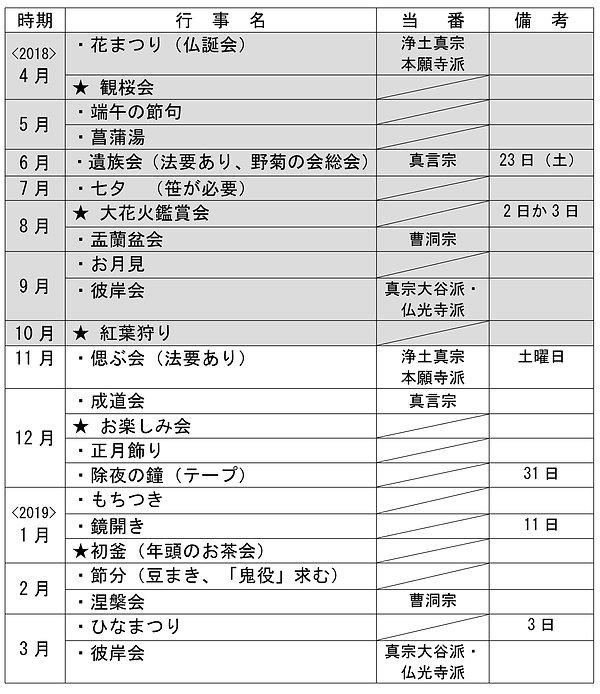 2018年度仏教者ビハーラの会総会・新年会-8.jpg