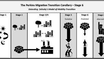 The Perkins Migration Transition Corollary – Stage 6