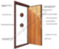дверь Кондор 3