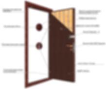 Кондор барьер, Кондор барьер в разрезе, Кондор барьер схема