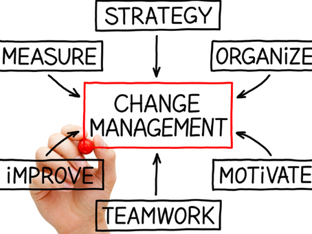 Explanation of Services: Change Is Now Fitness: The Delta Method