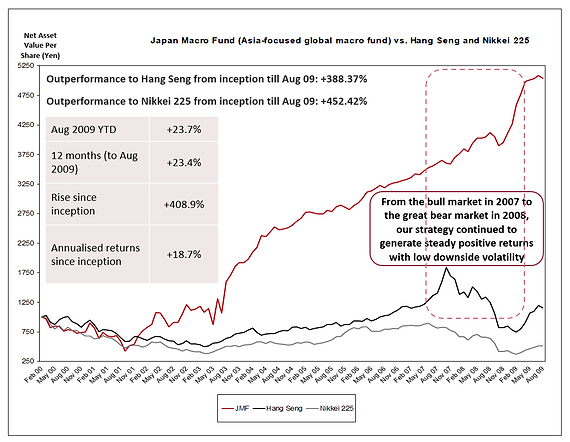 JMF- Perf Chart- Enlarged and edited.png