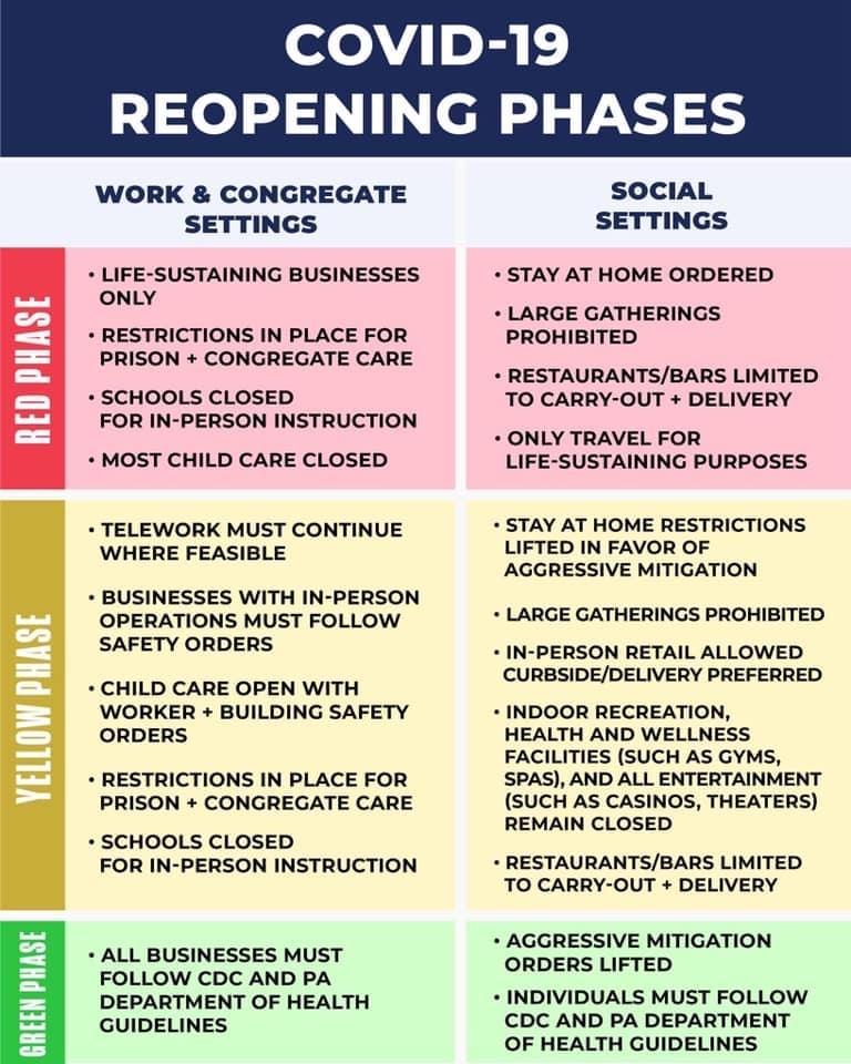 COVID Response PA.png