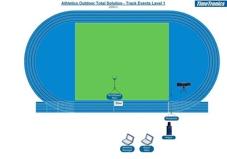 Athletics track events - level 1