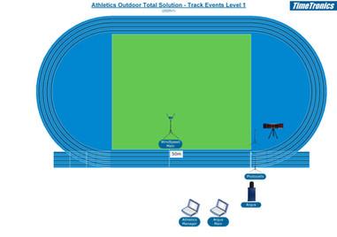 Athletics track events - level 1