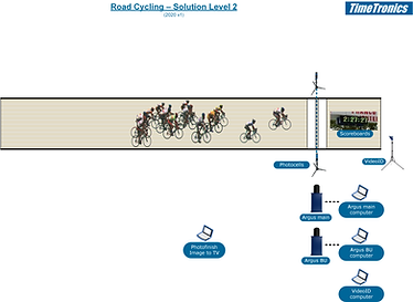Road cycling - level 2