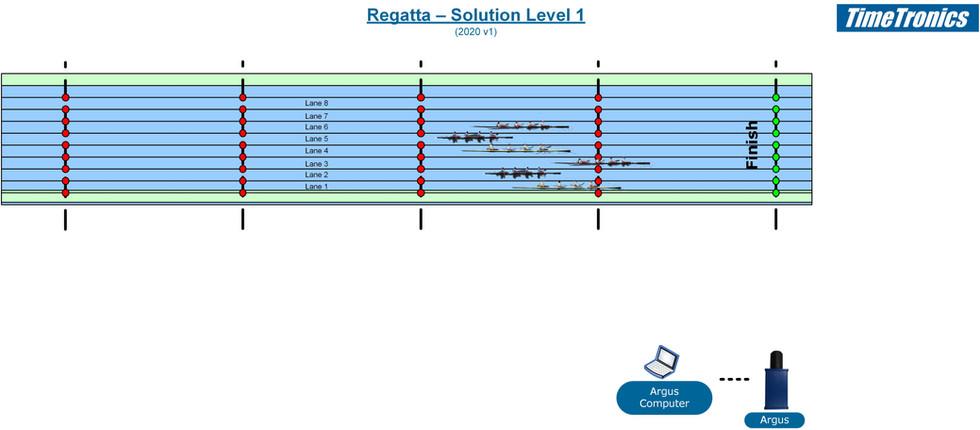 Regatta - Level 1.jpg