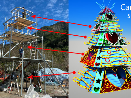 Building the Tree of Light