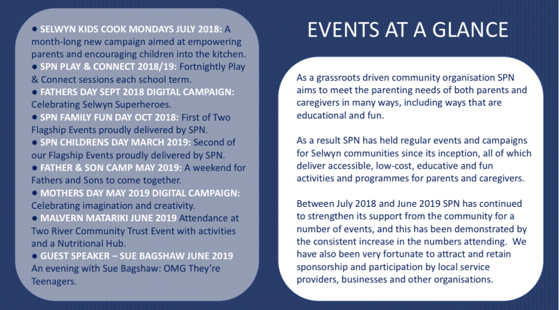 Events that we ran from July 2018 - June 2019
