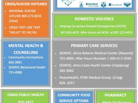 POW Health & Social Services Resources For COVID-19 Health Info Call 211