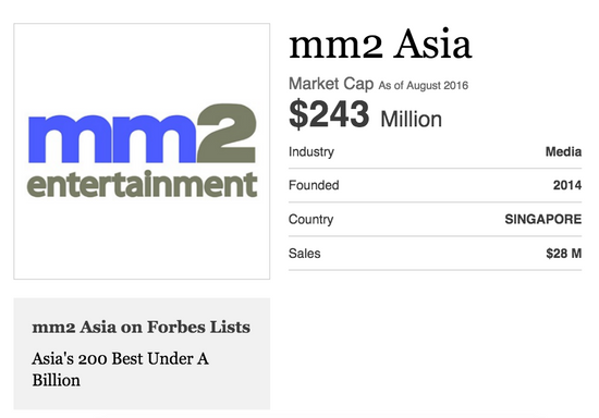 mm2 Asia listed under Forbes Asia's 200 Best Under A Billion