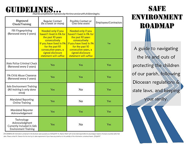 safe environment roadmap_Page_1.jpg