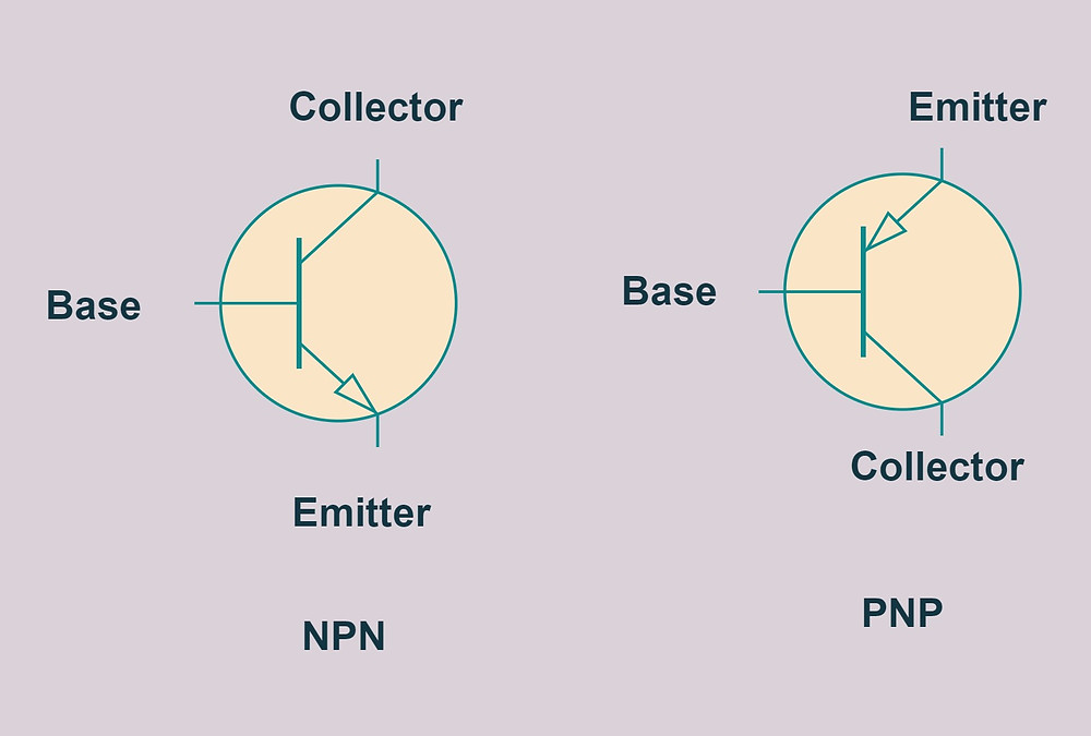 NPN and PNP Transistor Representation