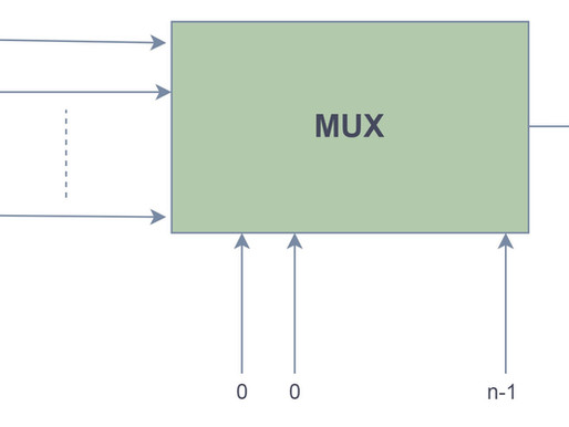 Basics of mux and demux