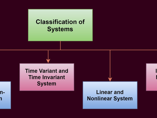 What does System signifies-In Signals and Systems