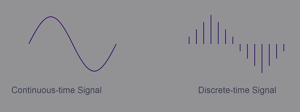 Types of Signals.